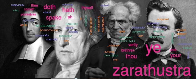 Philosophy Text Mining