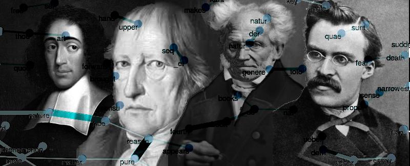 Philosophy Mining